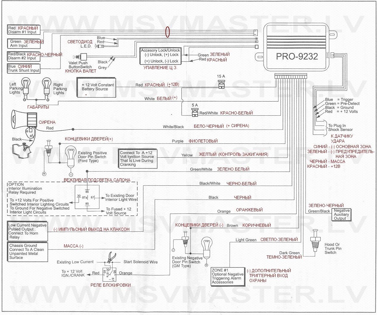 Audiovox Wiring Diagram Schematic Diagrams Toshiba Auto Radio U2022